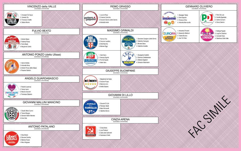 Elezioni politiche 2018 col rosatellum modalit di voto for Elezione camera dei deputati