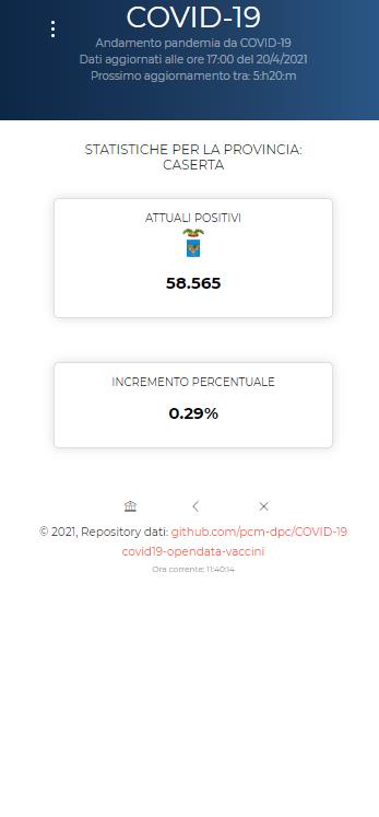 Monitoraggio COVID19